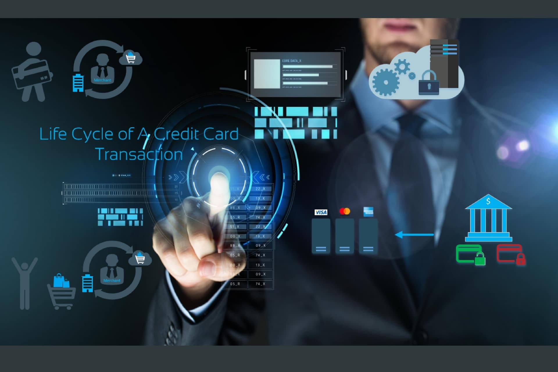 How Does Credit Card Processing Work Etech Pos